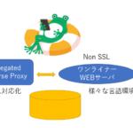 delegated Reverse Proxy SSL接続 ワンライナーWEBサーバとの連携にどうぞ!